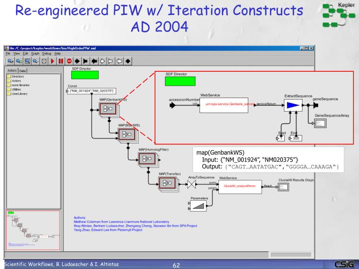 Re-engineered PIW w/ Iteration Constructs AD 2004