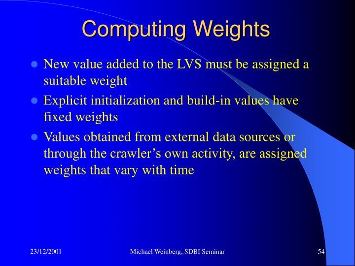 Computing Weights