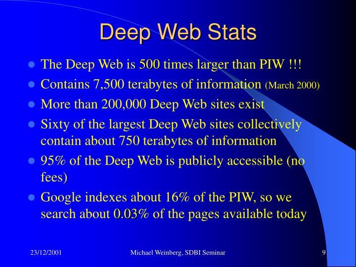 Deep Web Stats