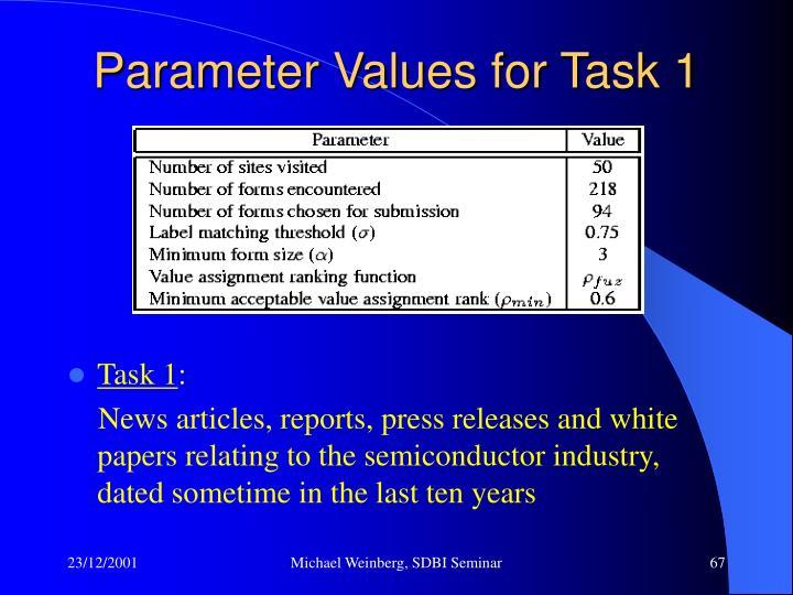 Parameter Values for Task 1