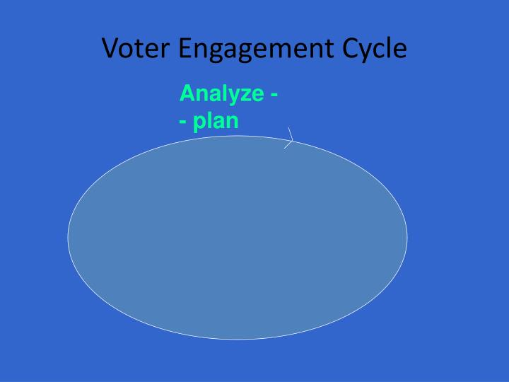 Voter engagement cycle1
