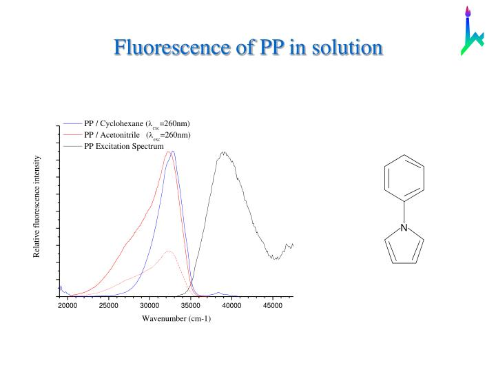 Fluorescence of pp in solution