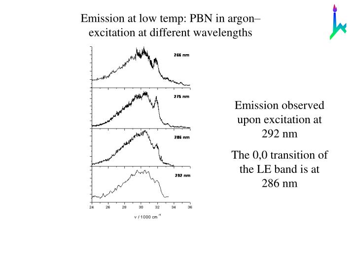 Emission at low temp: PBN in argon– excitation at different wavelengths