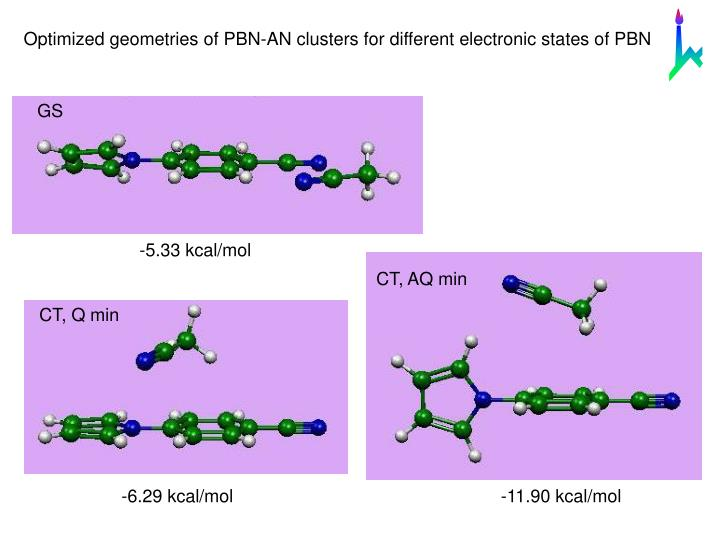 Optimized geometries of PBN-AN clusters for different electronic states of PBN