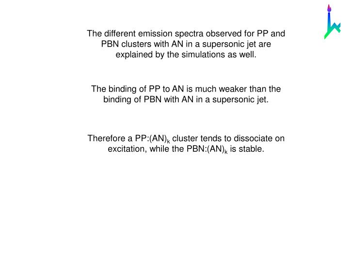 The different emission spectra observed for PP and PBN clusters with AN in a supersonic jet are explained by the simulations as well.