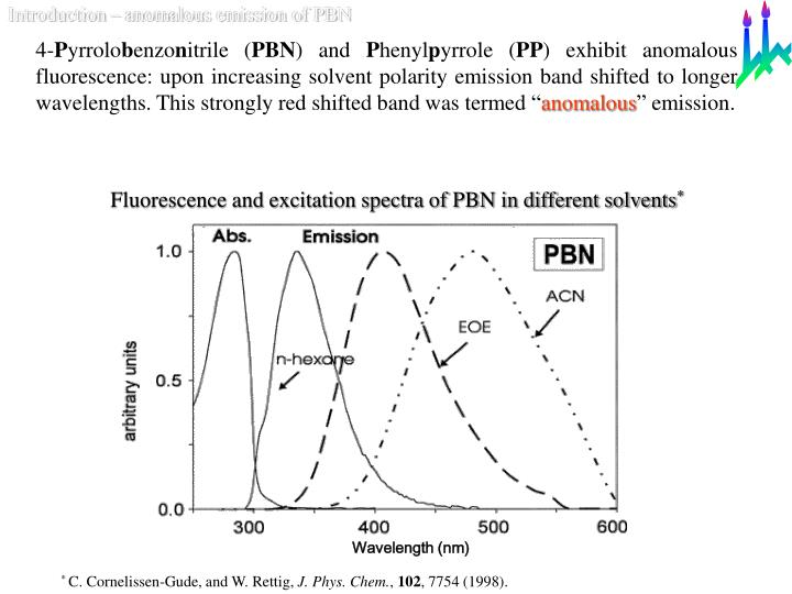 Introduction – anomalous emission of PBN