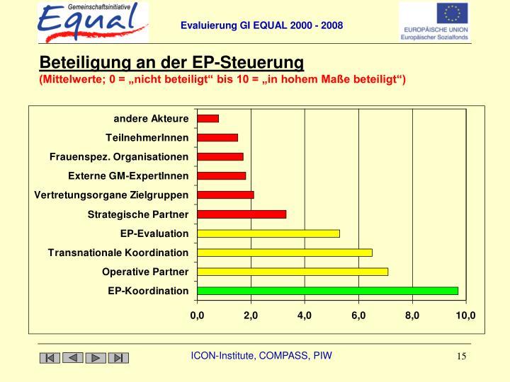 Beteiligung an der EP-Steuerung