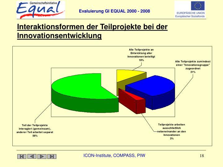 Interaktionsformen der Teilprojekte bei der Innovationsentwicklung