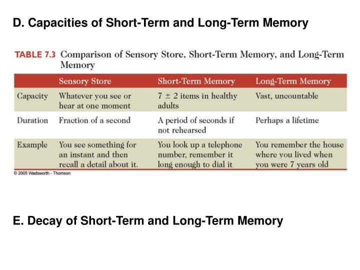 D. Capacities of Short-Term and Long-Term Memory
