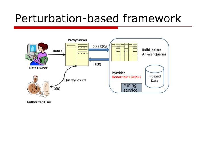 Perturbation-based framework