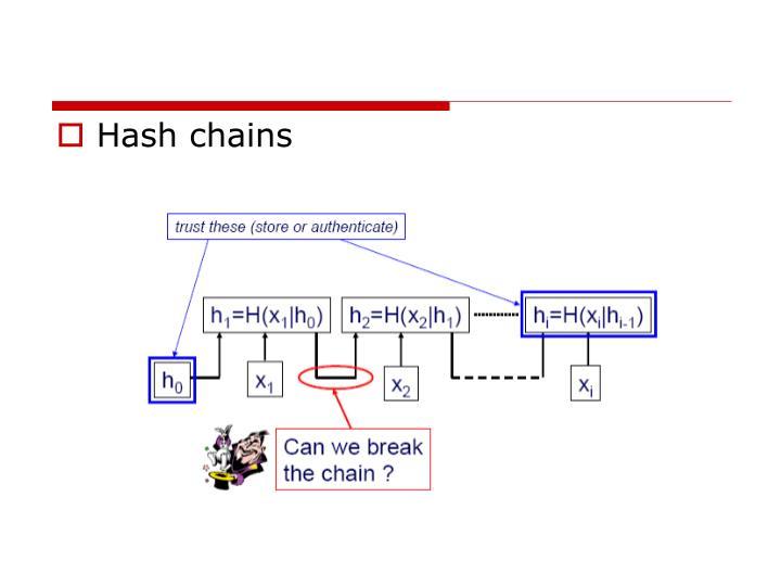 Hash chains