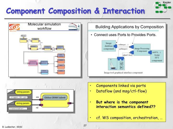 Components linked via ports