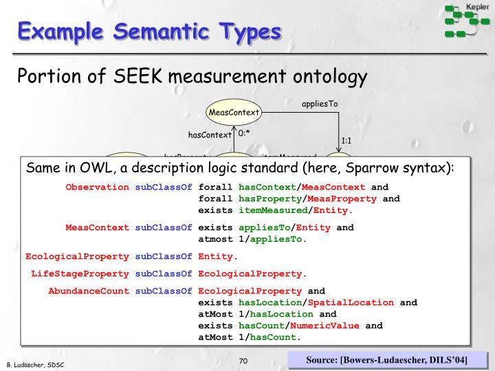 Example Semantic Types