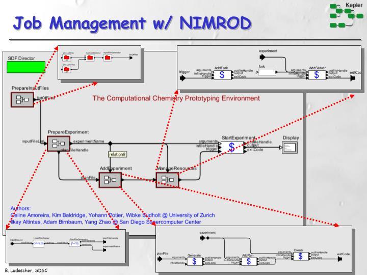 Job Management w/ NIMROD