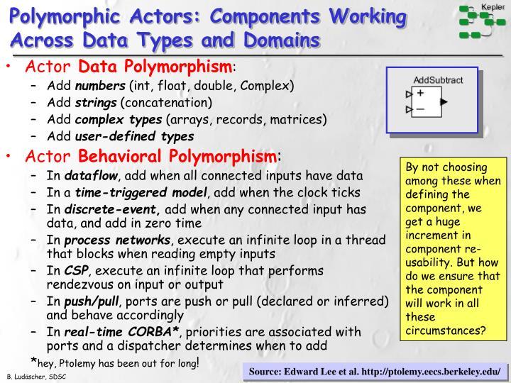 Polymorphic Actors: Components Working