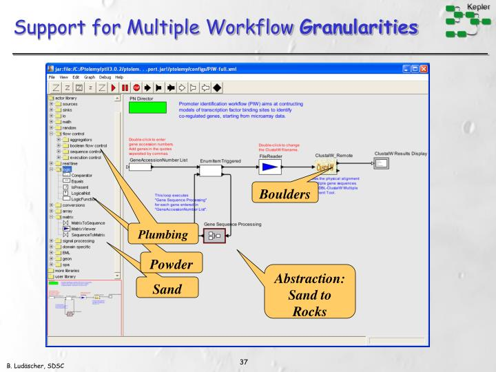 Support for Multiple Workflow