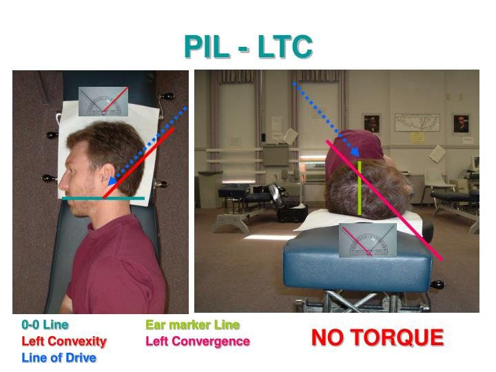 Pil ltc1