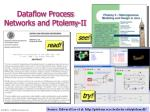 dataflow process networks and ptolemy ii