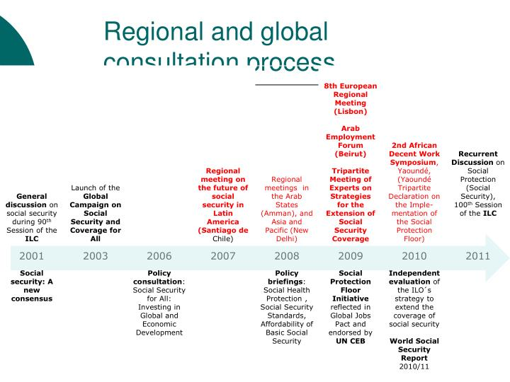 Regional and global consultation process