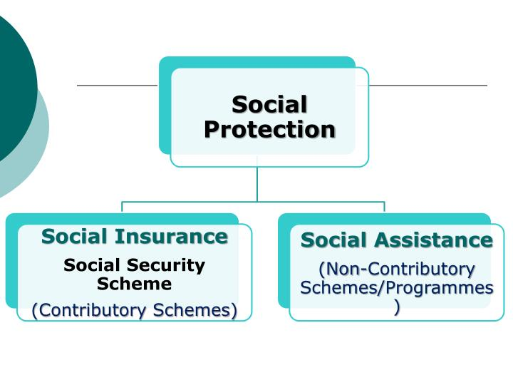 Good practices and new initiatives on social security policy
