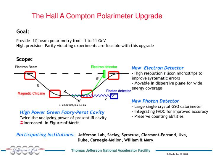 The hall a compton polarimeter upgrade1