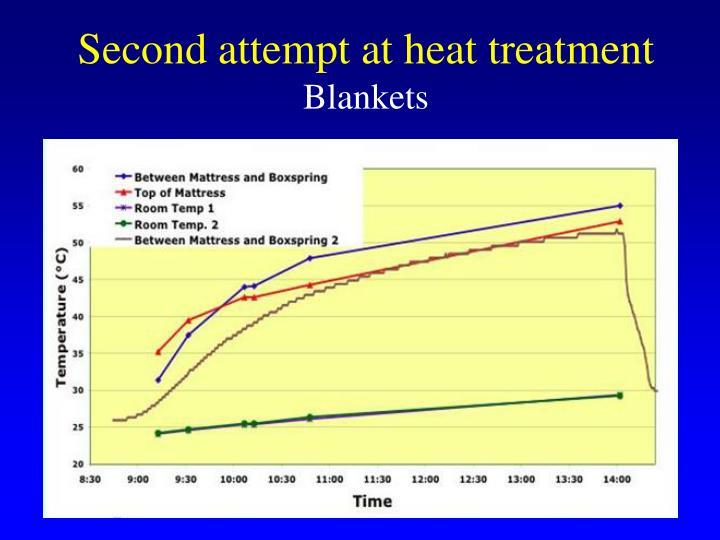 Second attempt at heat treatment