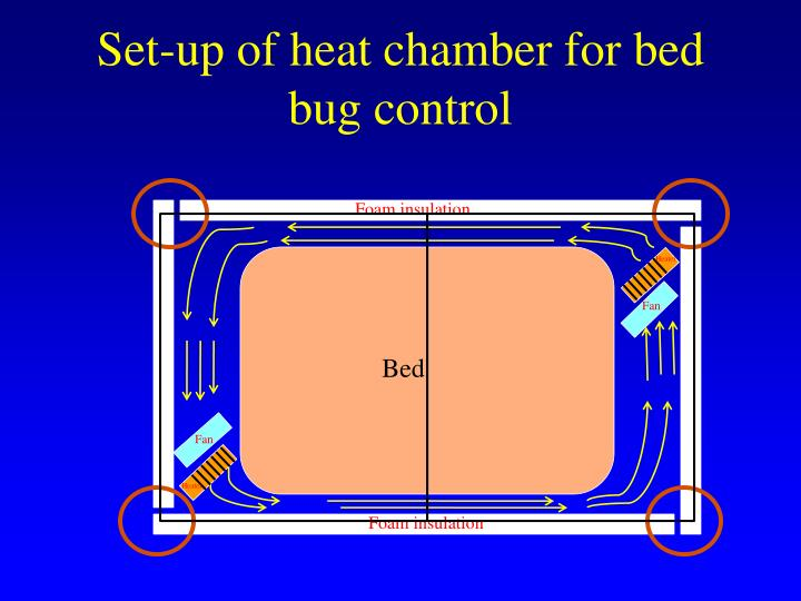 Set-up of heat chamber for bed bug control