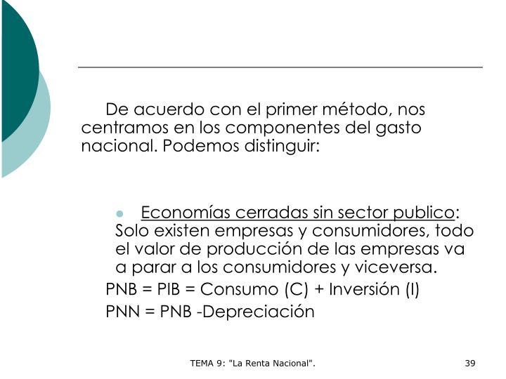 De acuerdo con el primer método, nos centramos en los componentes del gasto nacional. Podemos distinguir: