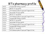 rt s pharmacy profile