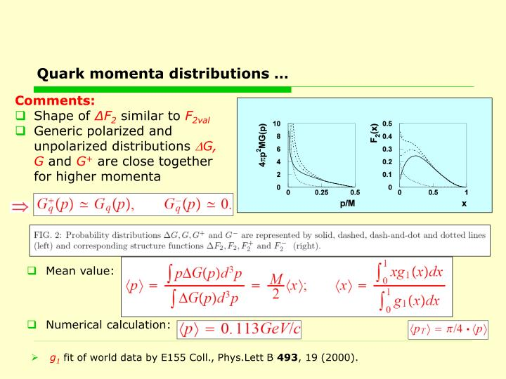 Quark momenta distributions …