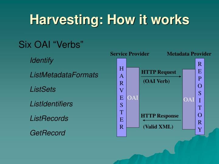 Harvesting: How it works