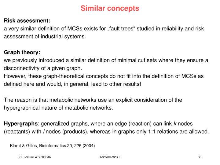 Similar concepts