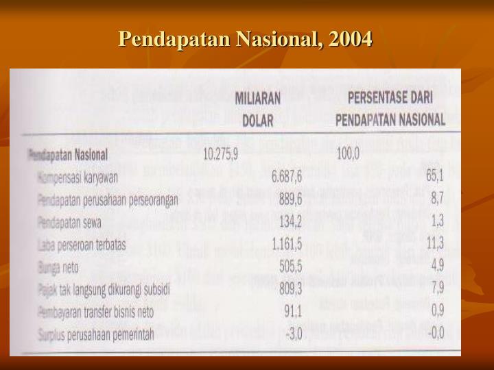Pendapatan Nasional, 2004