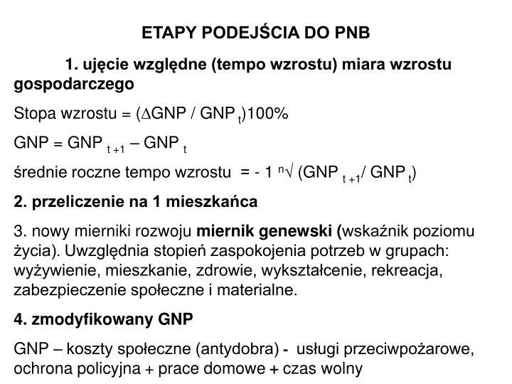 ETAPY PODEJŚCIA DO PNB