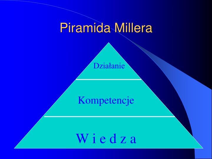 Piramida Millera