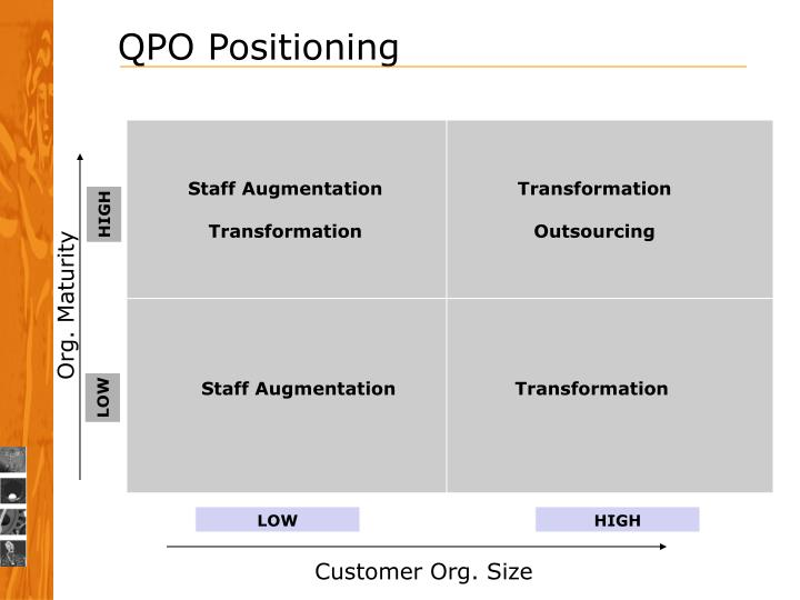 QPO Positioning