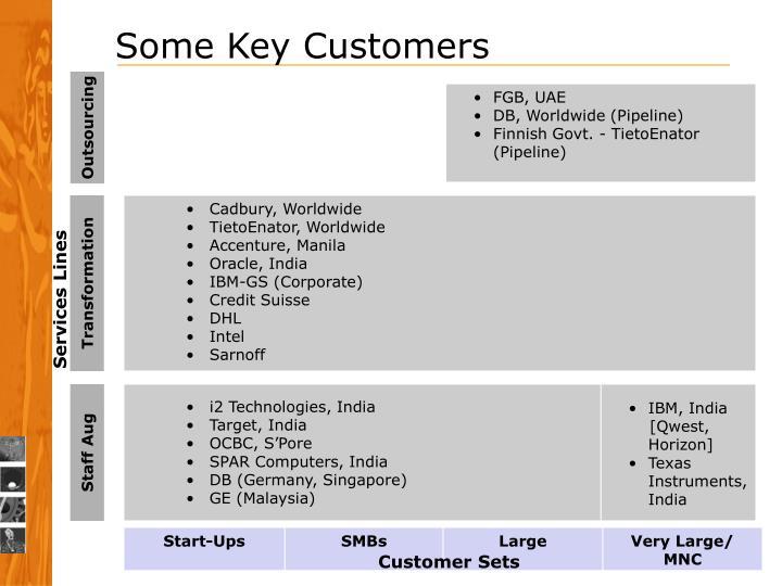 Some Key Customers