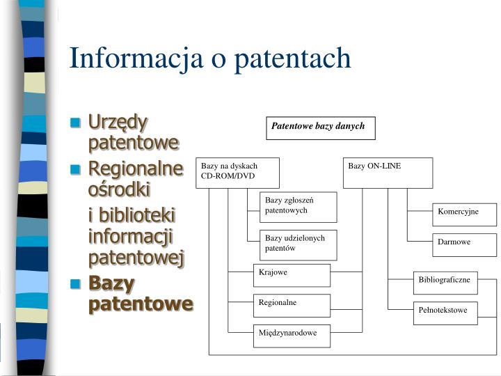 Patentowe bazy danych