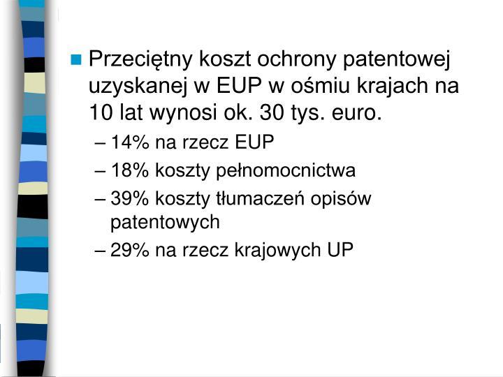 Przeciętny koszt ochrony patentowej uzyskanej w EUP w ośmiu krajach na 10 lat wynosi ok. 30 tys. euro.