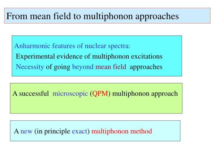 From mean field to multiphonon approaches