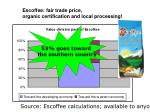 escoffee fair trade price organic certification and local processing