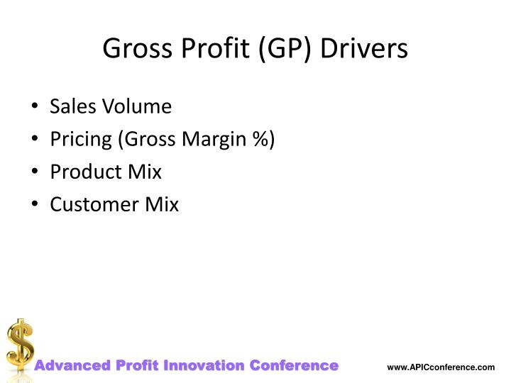 Gross Profit (GP) Drivers