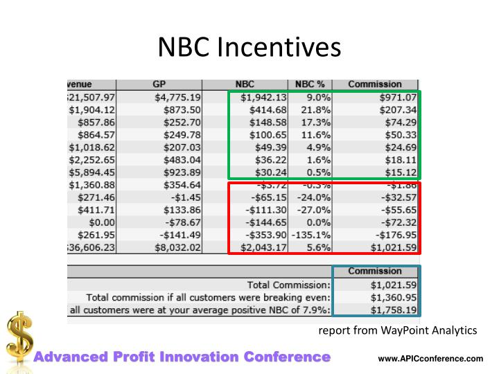 NBC Incentives