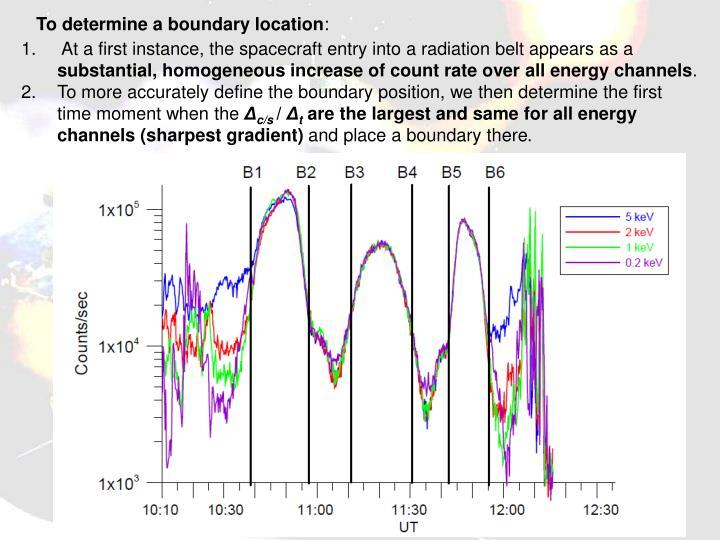To determine a boundary location