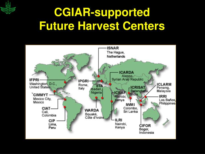 CGIAR-supported