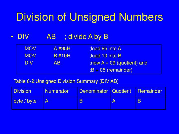 Division of Unsigned Numbers
