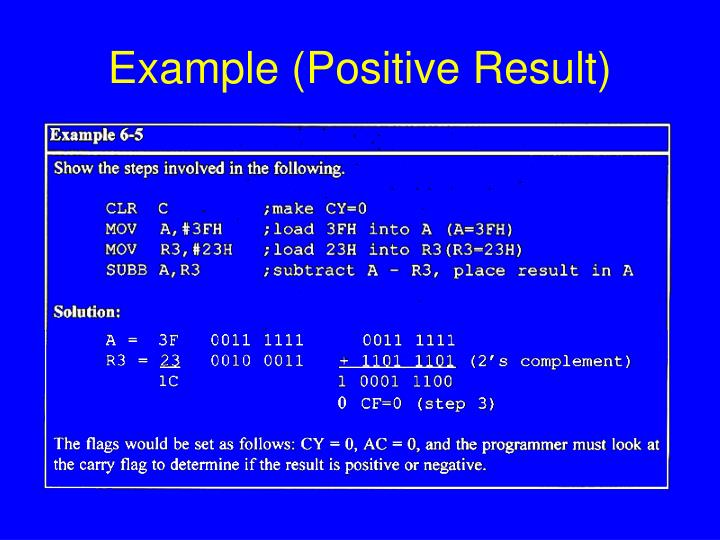 Example (Positive Result)