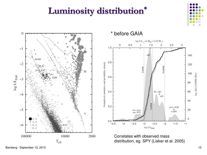 Luminosity distribution