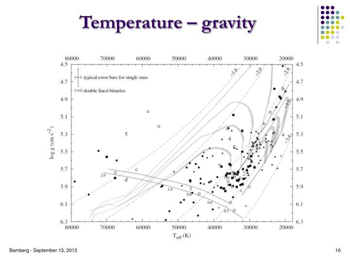 Temperature – gravity
