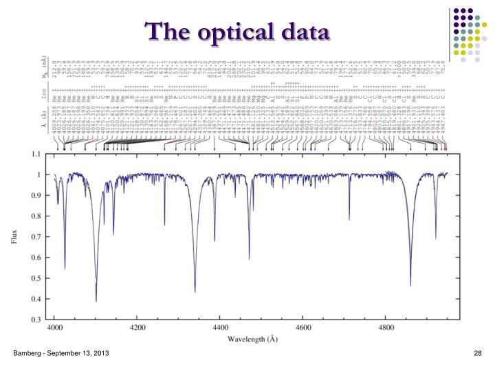 The optical data